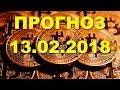 BTC/USD — Биткойн Bitcoin прогноз цены / график цены на 13.02.2018 / 13 февраля 2018 года