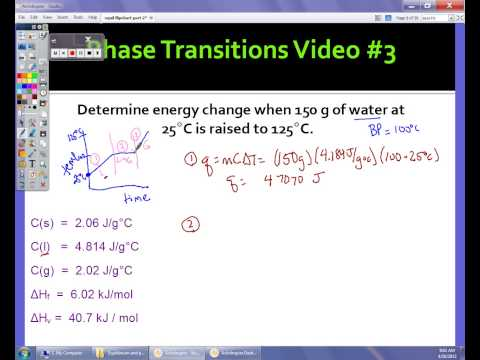 phase transitions video #3