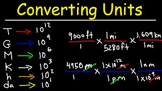 Converting Units With Conversion Factors - Metric System Review & Dimensional Analysis