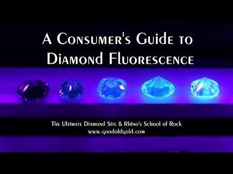 A Consumer's Guide to Understanding Diamond Fluorescence