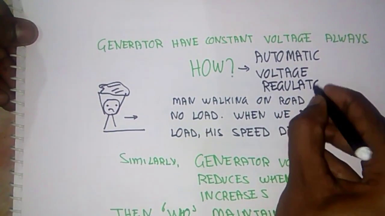 Automatic Voltage Regulator Avr Its Working Youtube 3 Phase Brushless Generator Wiring Diagram