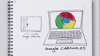 Preview | Google Chrome OS (english by Google)