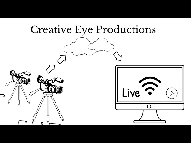 Live Streaming Demo