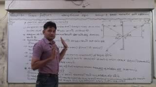 std 10th science gujarati medium ch 2 part 3c