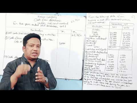 BBA /BBS 2NDY:/3rd year:Cash flow statement : C -part question(Suggestion 1 part 2)