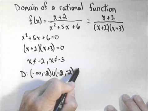 Finding Domain, Vertical Asymptotes and Holes in Rational Functions