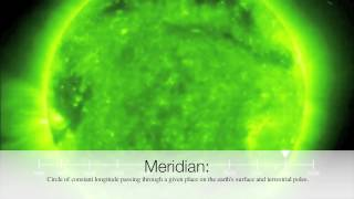 One Minute* Astronomy Lessons: Sidereal vs. Synodic