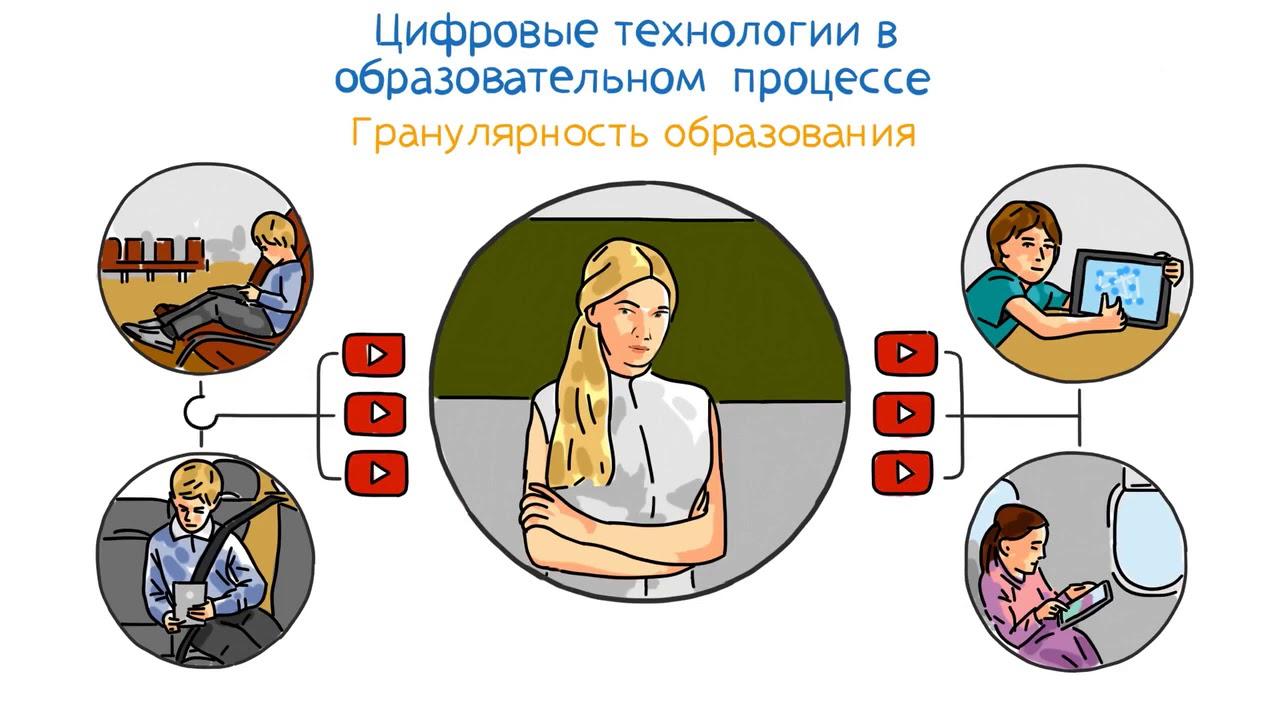Роль учителя и ученика в цифровой школе - YouTube