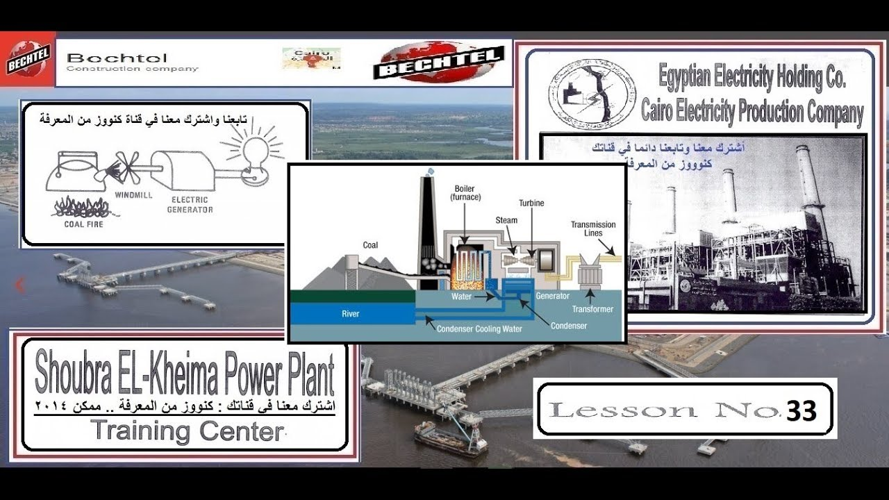 Burner control system | Thermal Power Plant Basic to Knowledge ...