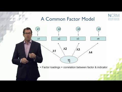 Structural Equation Modeling: what is it and what can we use it for? (part 1 of 3)