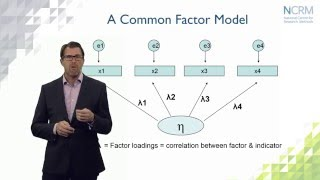 Structural Equation Modeling: what is it and what can we use it for? (part 1 of 6)