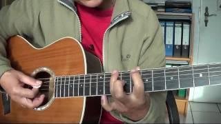 Bài Tập chạy Ngũ cung 'Am' với điệu Blues