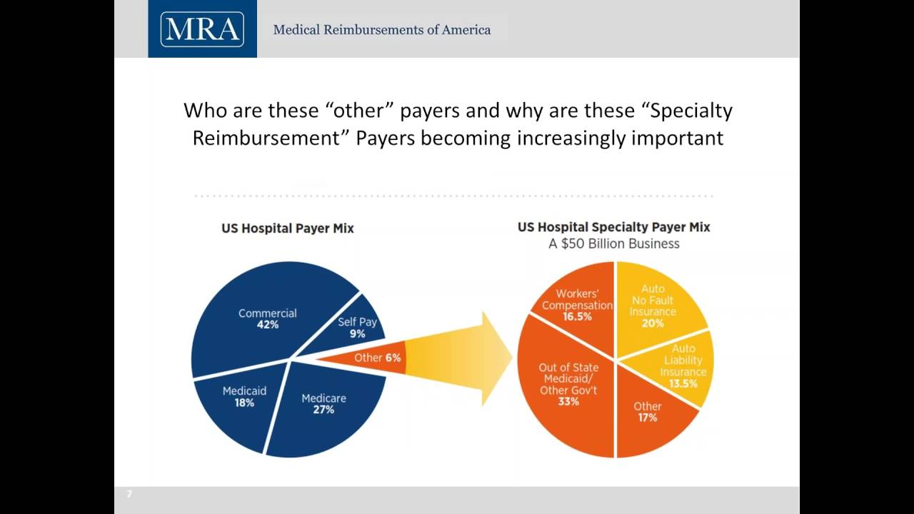 medium resolution of a more granular approach to revenue cycle digging deeper into specialty reimbursement