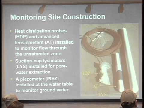 USGS JB Water