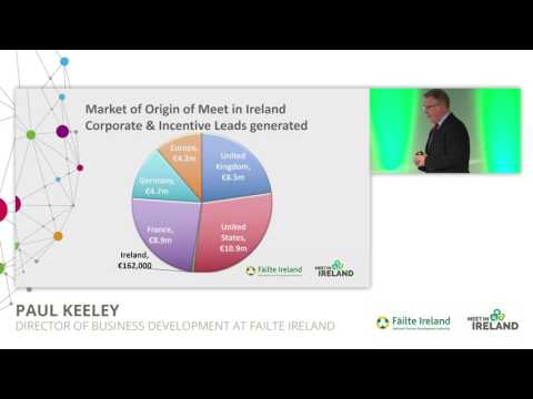 Meet in Ireland/SITE Executive Summit Industry Briefing Opening 2017