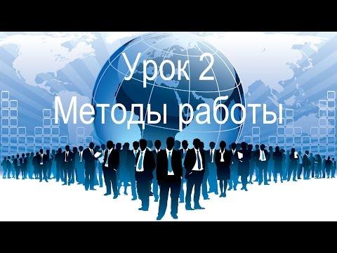 2. Методы работы в МЛМ: онлайн(в интернете) и оффлайн(живые встречи) - способы привлечения партнеров