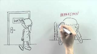 MS (Multipl Skleroz) Belirtilerinin Tedavisi