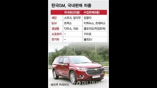 """""""판매직은 어쩌라고.."""" 한국GM 노조, 자사 車 불매"""
