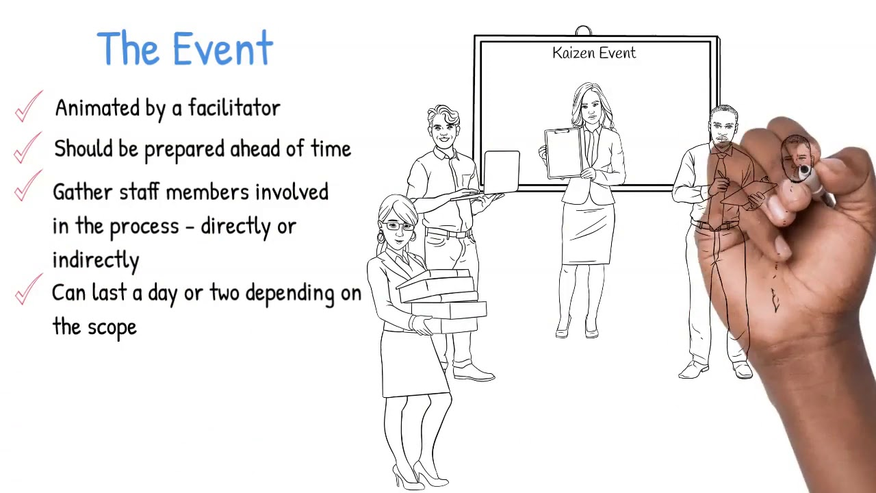 Lean concepts explained - the Kaizen event in continuous improvement