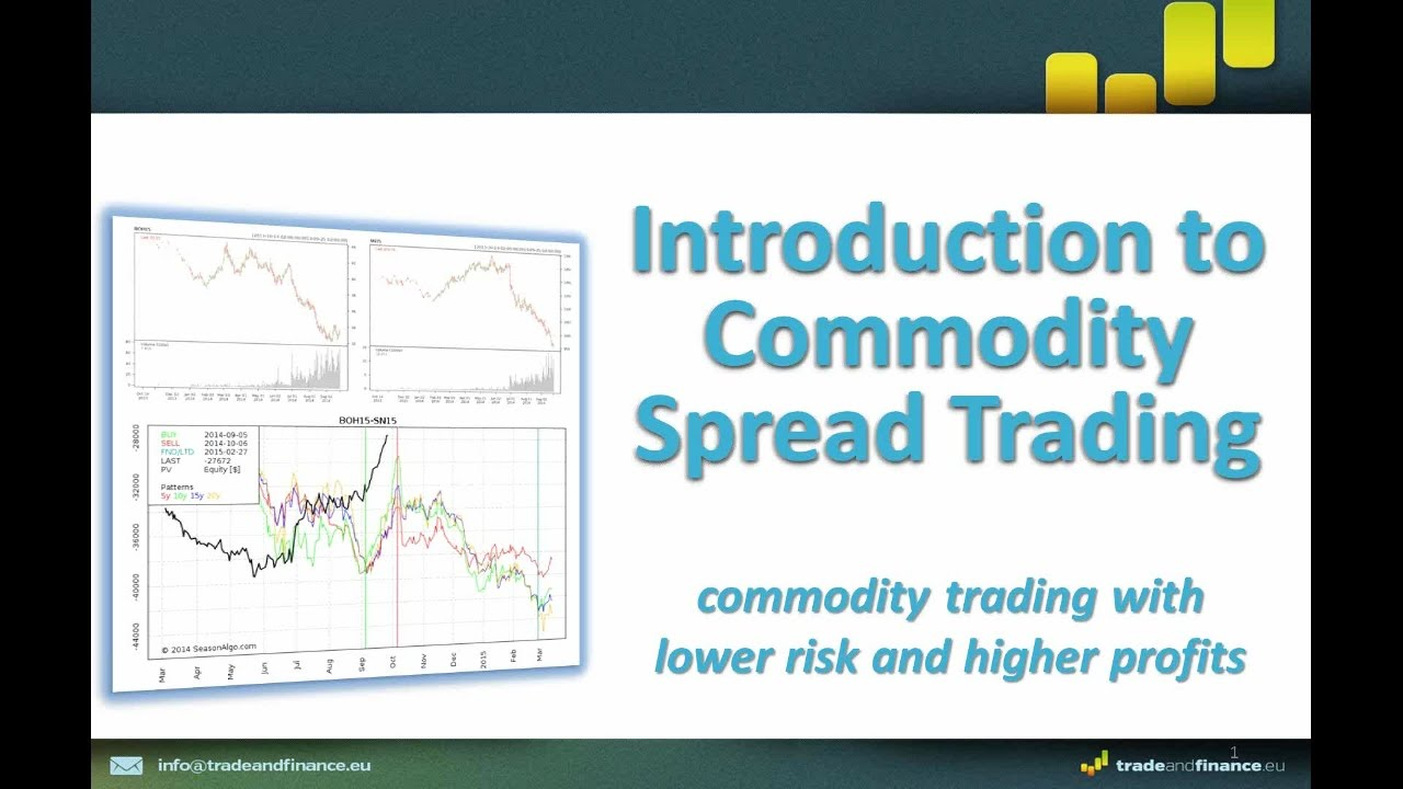 Options analysis software free