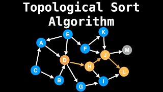 Topological Sort Algorithm | Graph Theory