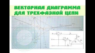 Векторная диаграмма для трехфазной цепи | Звезда без нулевого провода