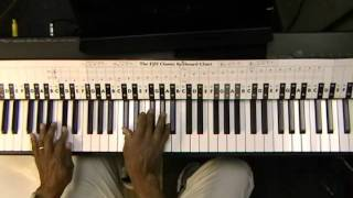 How To Play One Republic Secrets OneRepublic On Piano Lesson Tutorial EEMusicLIVE
