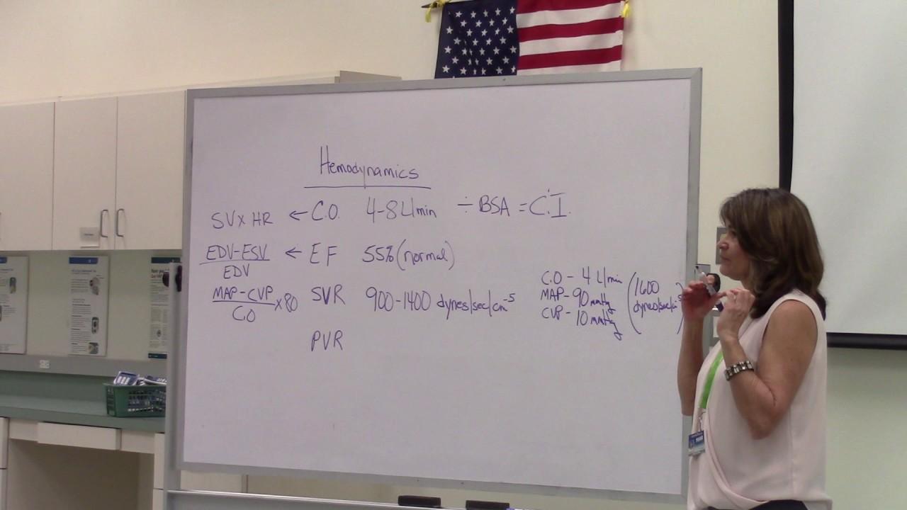 EKG Final Exam Review Part 1