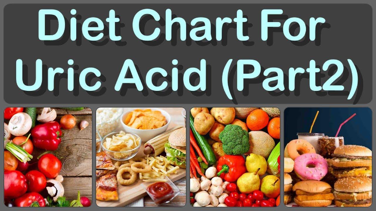 T Chart For Uric Acid Levels And Control High In A Day With Natural Foods Part 2