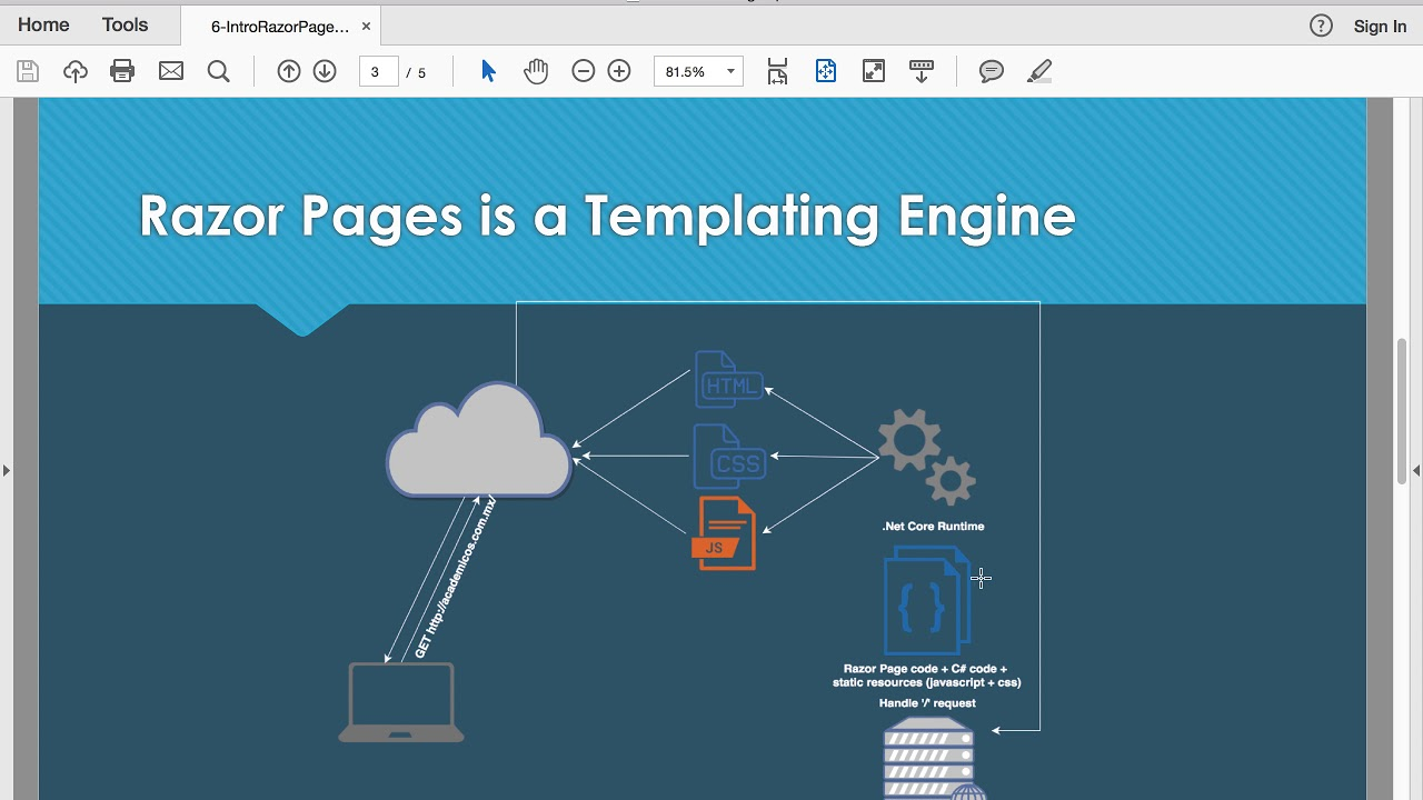 Download Progra Web - 6 IntroRazorPages 2 TemplatingEngine