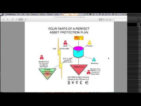 Asset Protection Training Live Conference Call