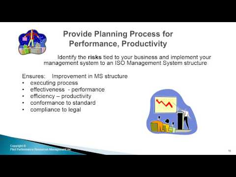 Driving Business Success through Management Systems - ISO