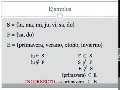 Matemáticas I - MII-U1 Conjuntos y subconjuntos