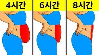 2주 안에 체중을 줄이는 15가지 간단한 방법