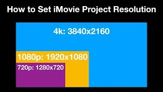 iMovie: how to set project resolution (4k, 1080p, 720p)