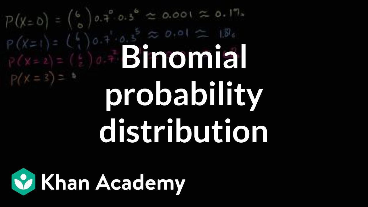 Free throw binomial probability distribution (video) | Khan