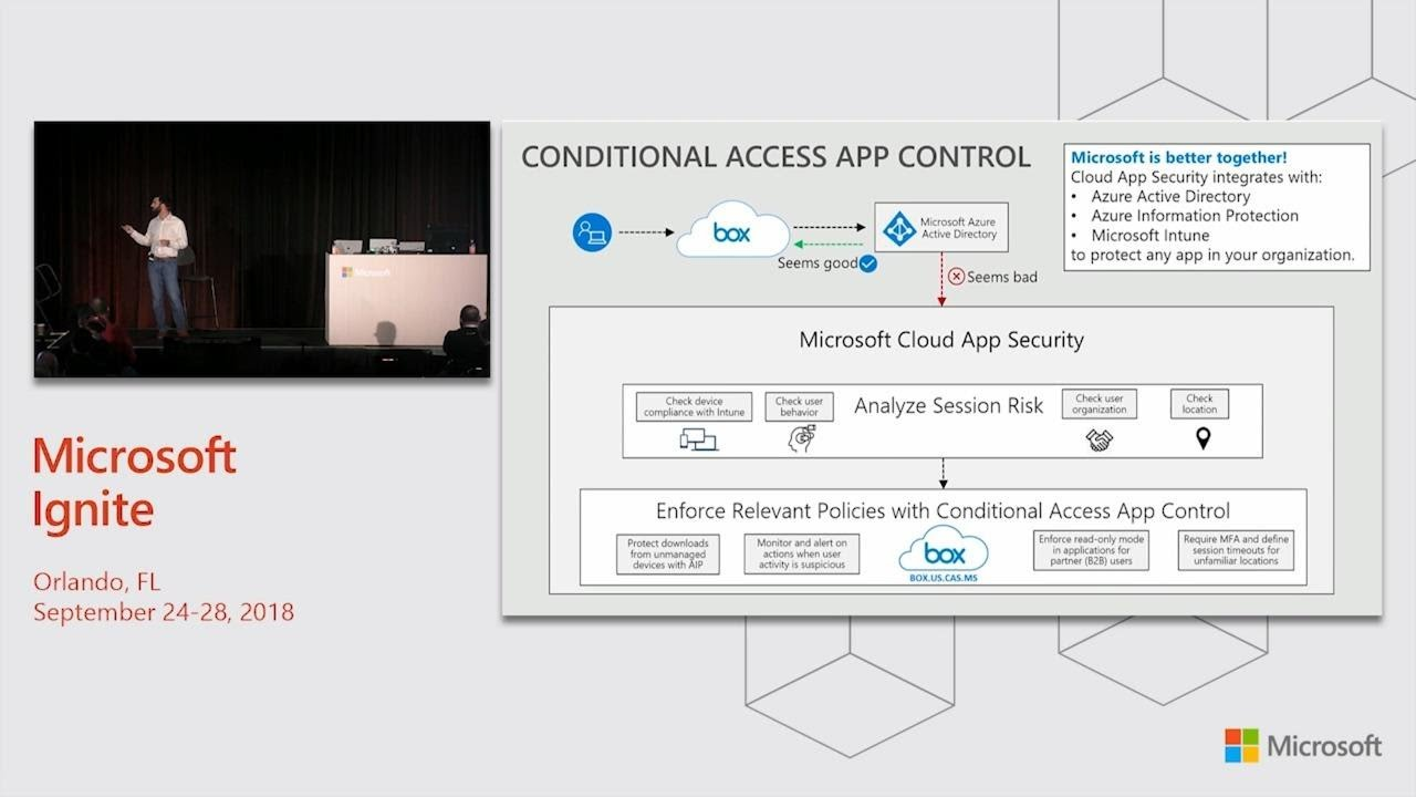 What is Conditional Access in Azure Active Directory