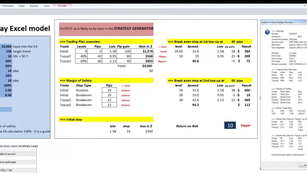 Forex pip calculator spreadsheet