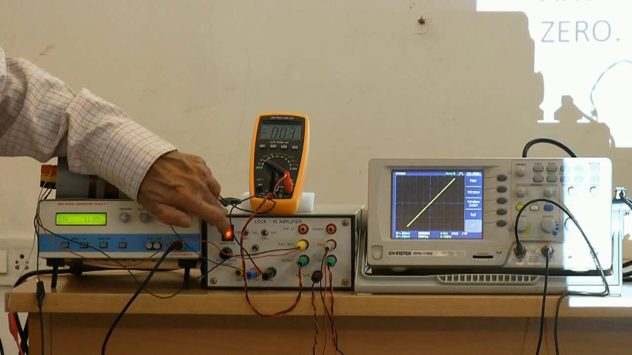 Experiments In Physics Measurement Of Mutual Inductance Youtube Coil Meter Circuit Diagram