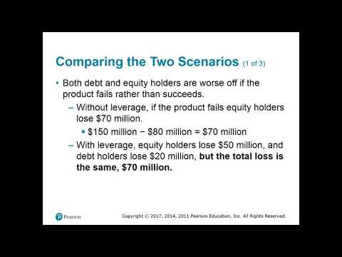 Capital structure with financial distress PT1