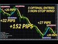 Learn 2 Trade  Best FREE Daily Forex Signals Provider in ...