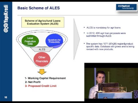 ALES: the Credit Scoring System that Allows Yapi Kredi to Assess its Agricultural Clients in Turkey