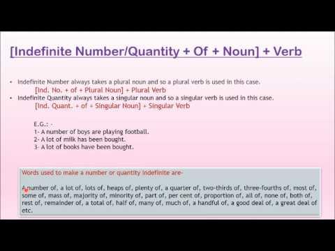 Indefinite Numberquantity Subject Verb Agreement English Grammar