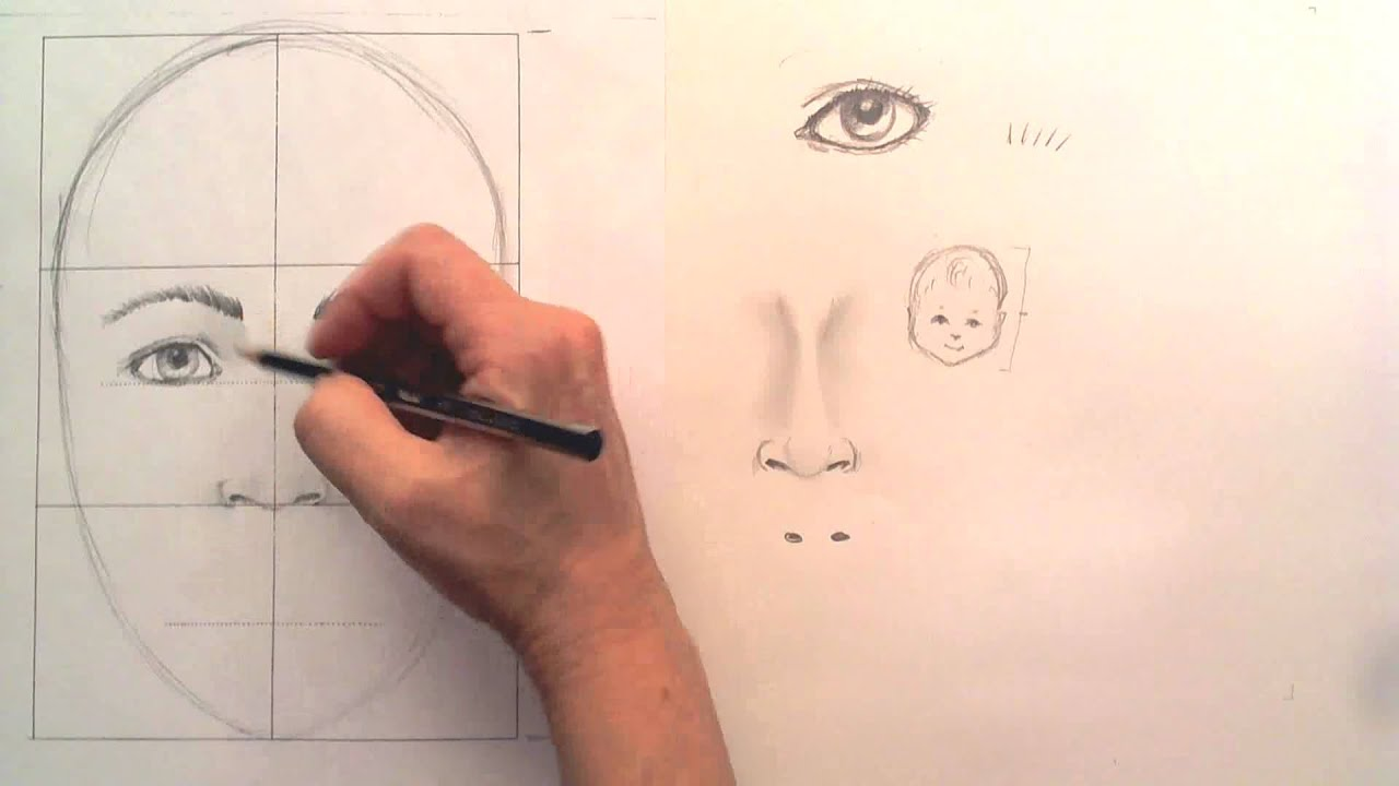 Line Drawing Of Human Face : Val webb the illustrated garden how to draw a human face part