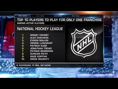 Nhl Now Top 10 Active Players To Play For One Franchise Jan 30