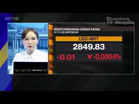 Төв банк: Гадаад валютын дуудлага худалдаагаар 6 сая ам.долларыг нийлүүллээ