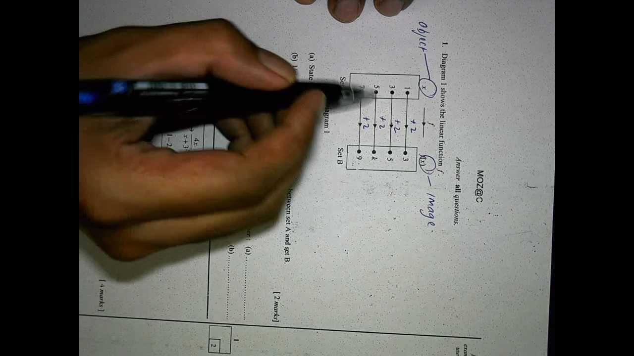 SPM Additional Mathematics SBP 2008 Form 4 Final Exam Paper 1 Solution  Question 1