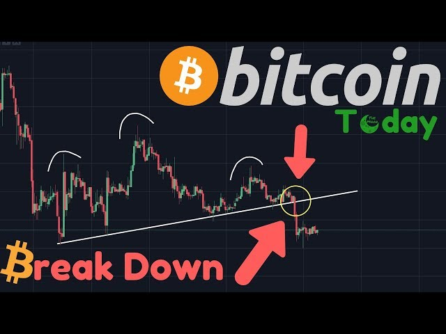 The Pattern BROKE! | Is $3,000 Still The Target? | HODL Your BTC!!!