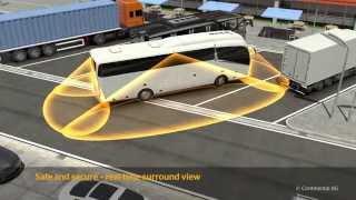 360-Grad-Kamera für Busse - Continental