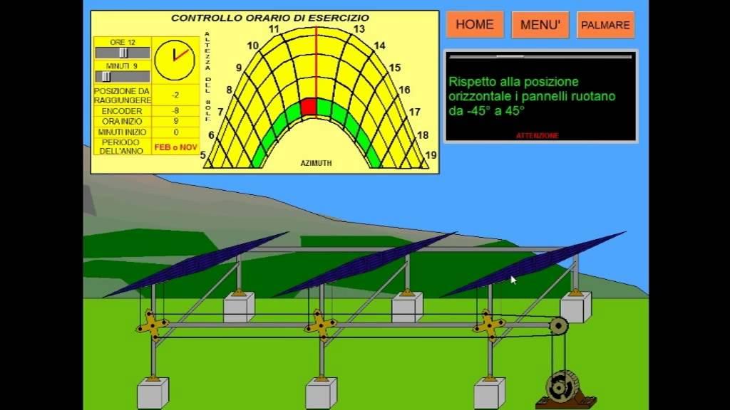 Smart Project Omron 2014, Impianto per la produzione di energia da fonti rinnovabili